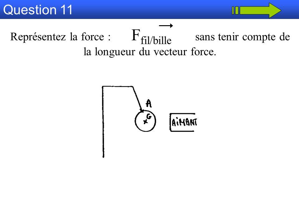 Question 11 Représentez la force : Ffil/bille sans tenir compte de la longueur du vecteur force.