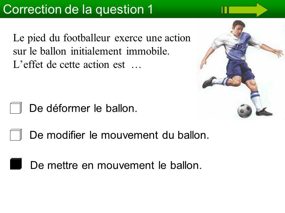 Correction de la question 1
