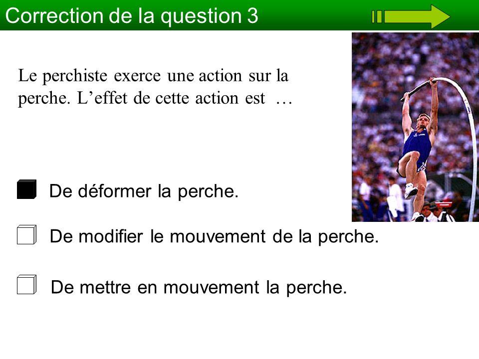 Correction de la question 3