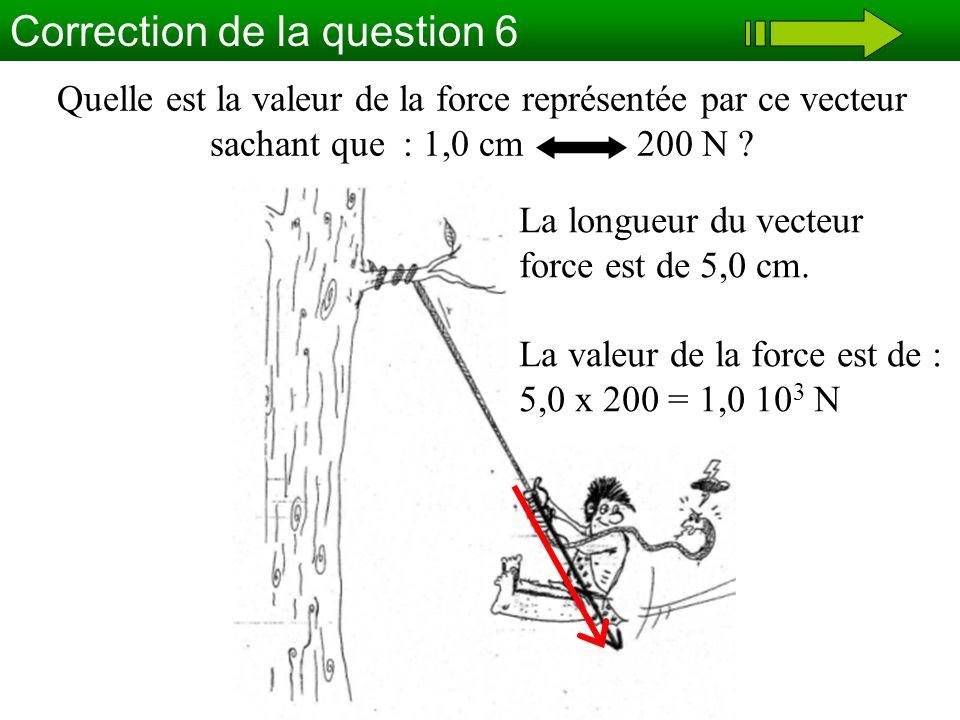 Correction de la question 6