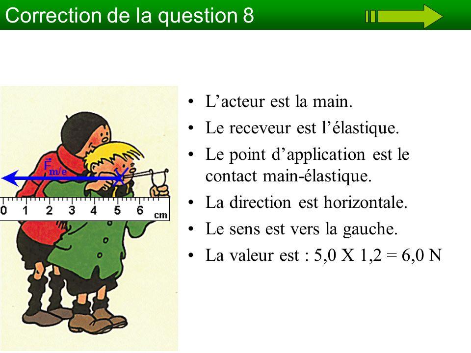 Correction de la question 8