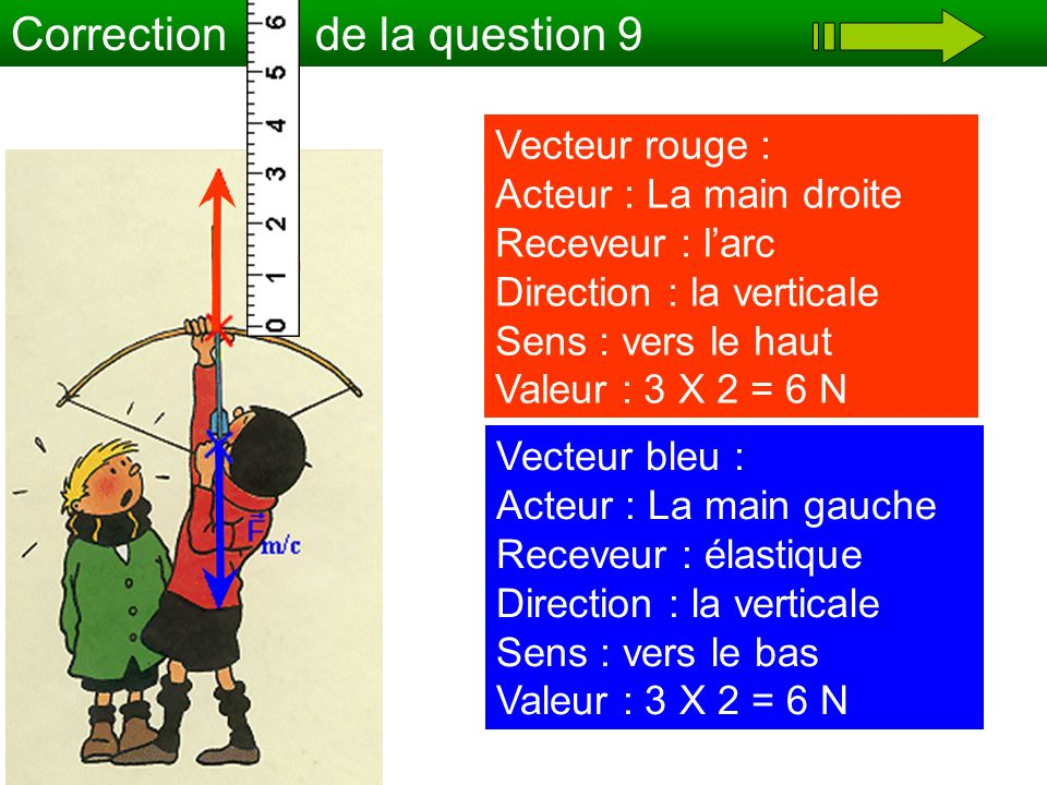 Correction de la question 9