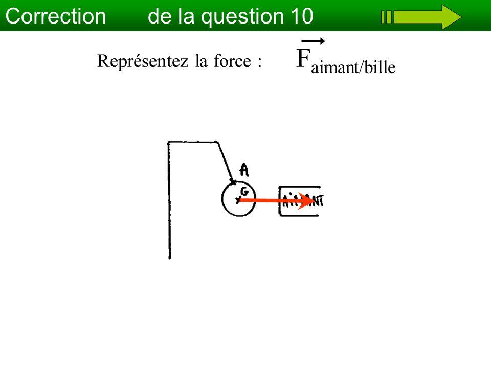 Représentez la force : Faimant/bille