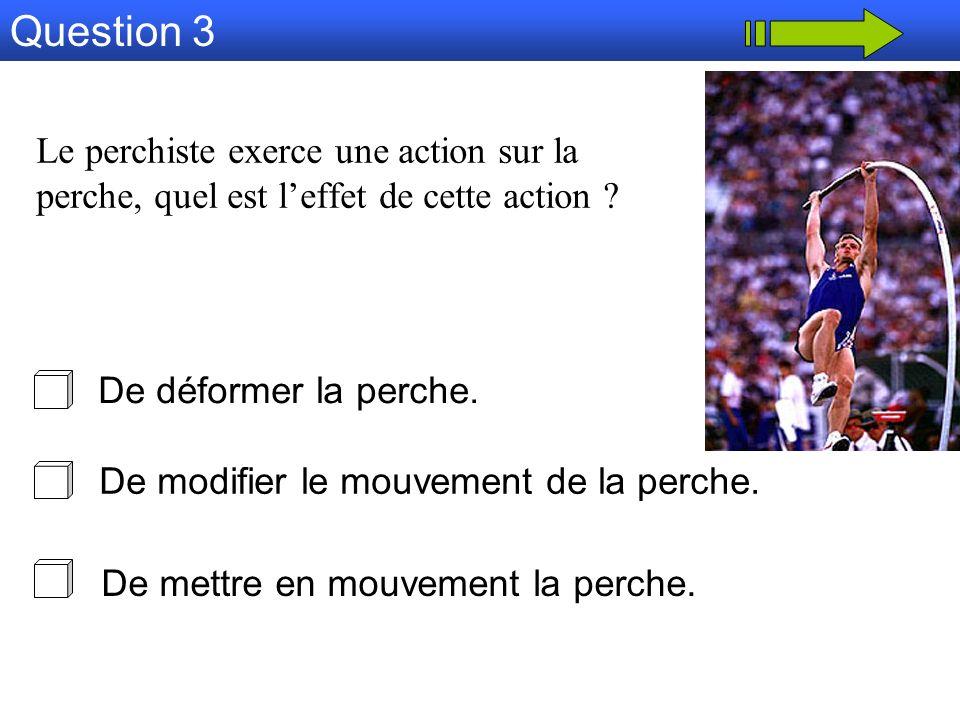 Question 3 Le perchiste exerce une action sur la perche, quel est l'effet de cette action De déformer la perche.