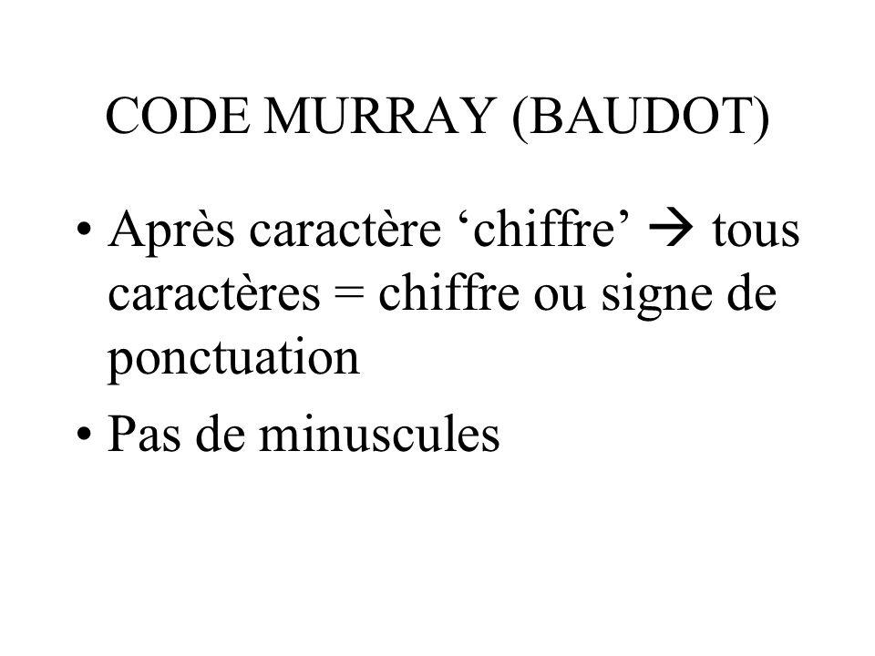 CODE MURRAY (BAUDOT) Après caractère 'chiffre'  tous caractères = chiffre ou signe de ponctuation.