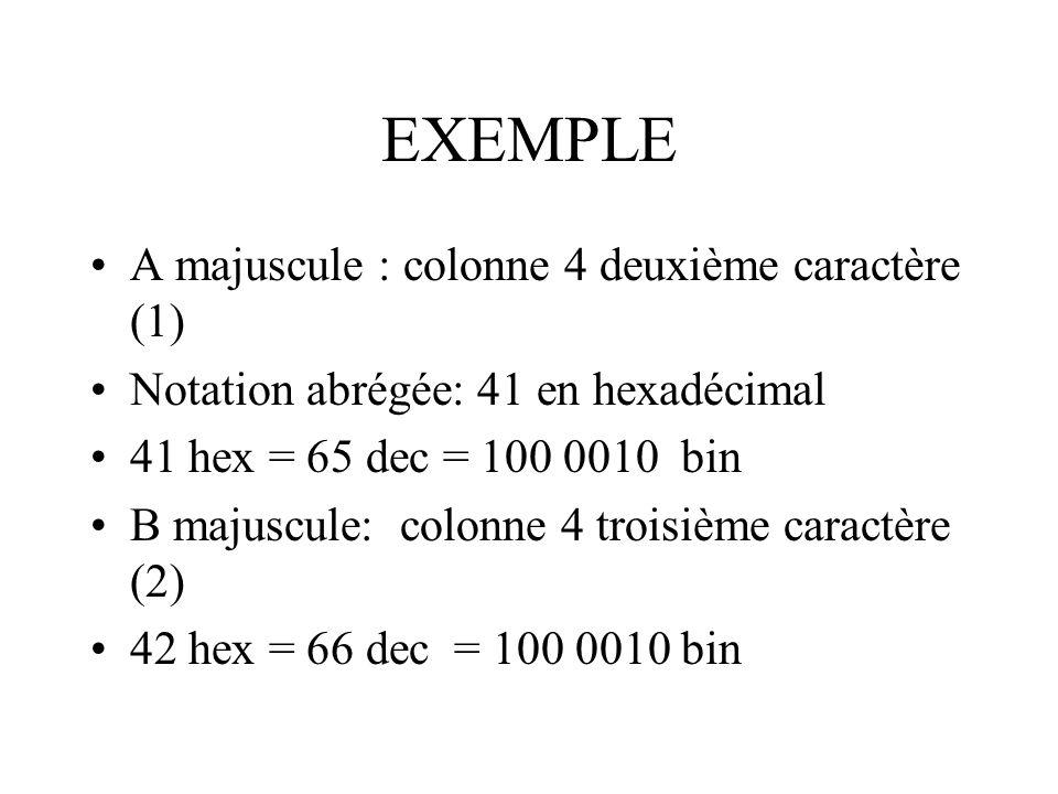 EXEMPLE A majuscule : colonne 4 deuxième caractère (1)
