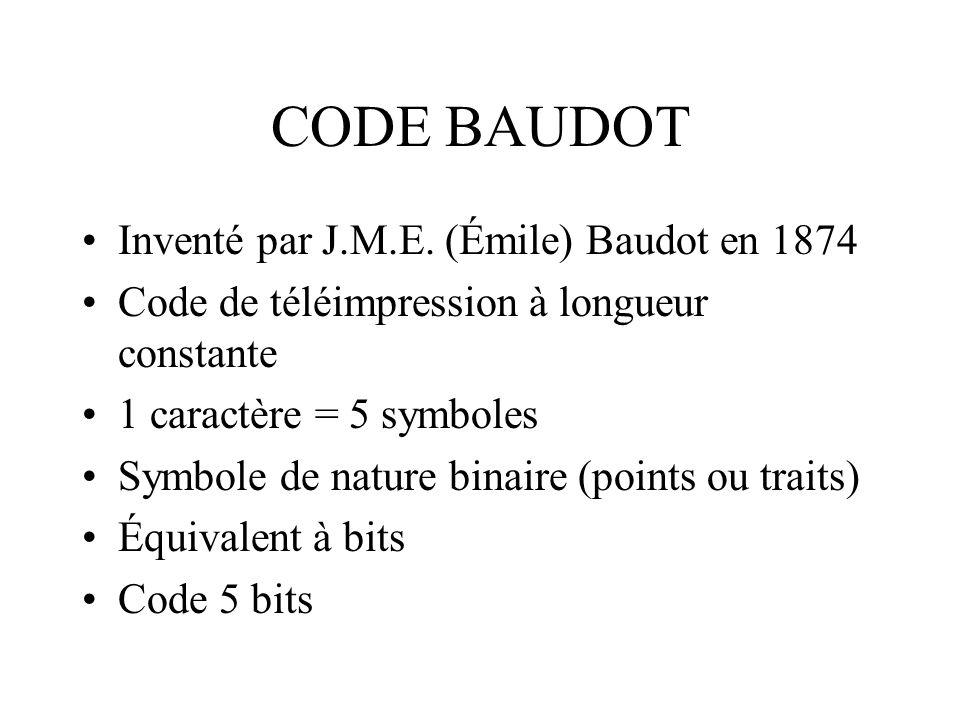 CODE BAUDOT Inventé par J.M.E. (Émile) Baudot en 1874