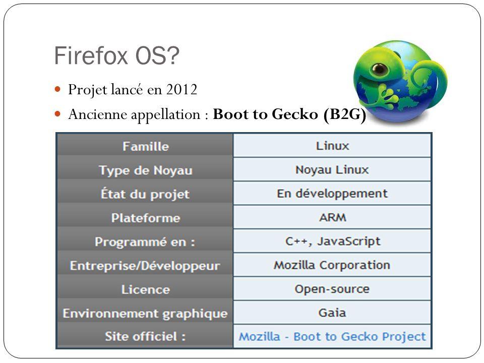 Firefox OS Projet lancé en 2012
