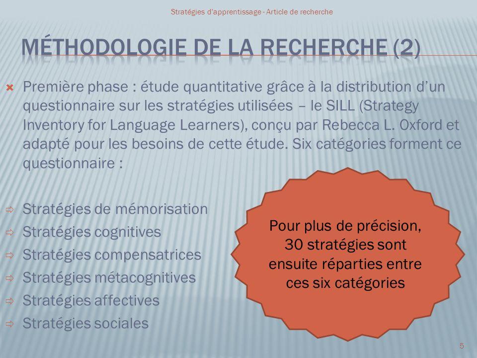 Méthodologie de la recherche (2)