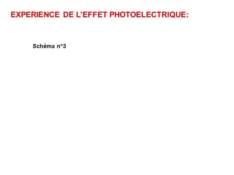 EXPERIENCE DE L'EFFET PHOTOELECTRIQUE:
