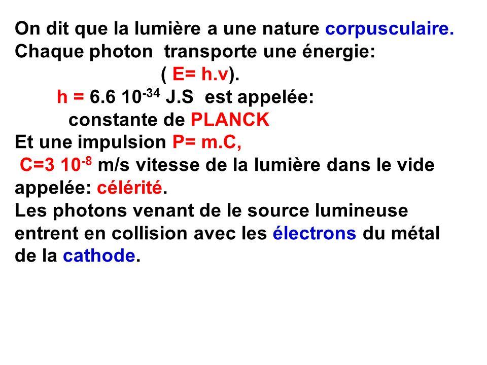 On dit que la lumière a une nature corpusculaire.