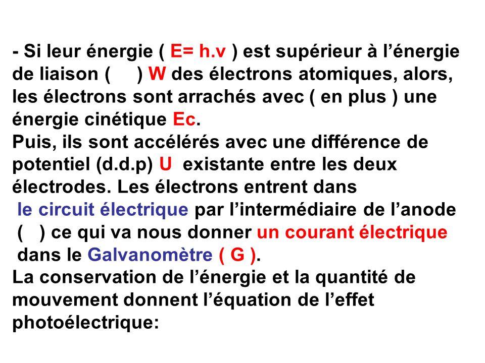 - Si leur énergie ( E= h.v ) est supérieur à l'énergie de liaison ( ) W des électrons atomiques, alors, les électrons sont arrachés avec ( en plus ) une énergie cinétique Ec.