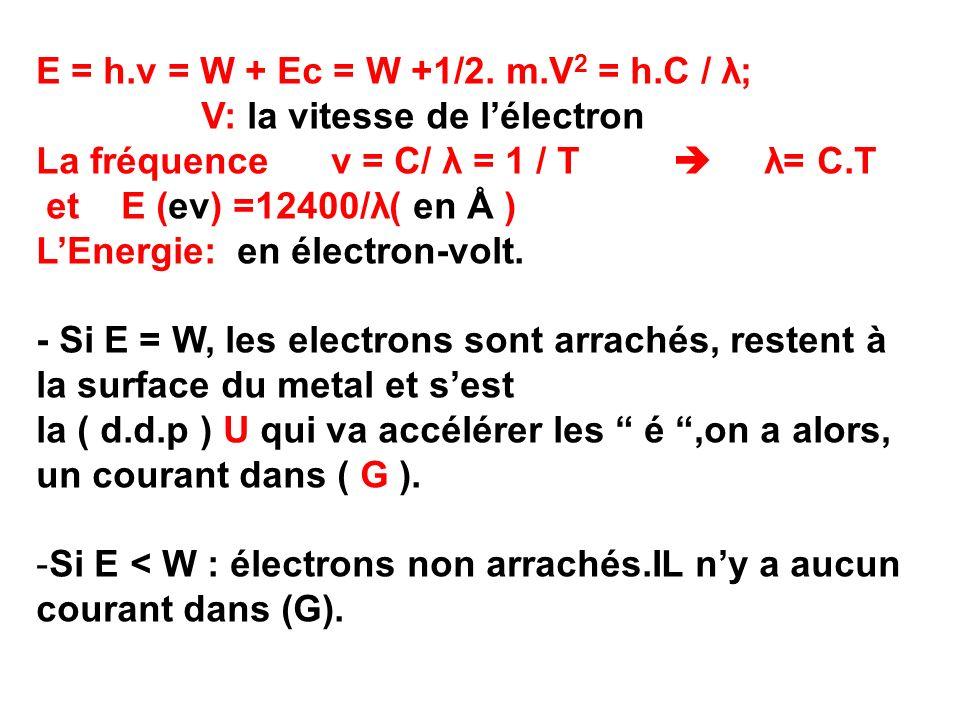 E = h.v = W + Ec = W +1/2. m.V2 = h.C / λ;