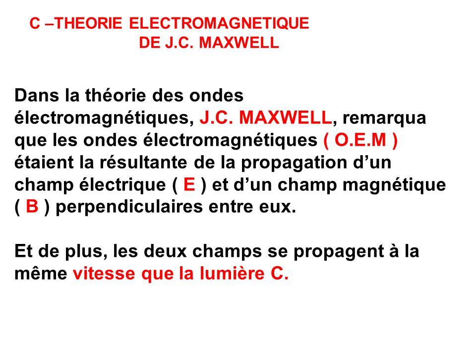 Dans la théorie des ondes