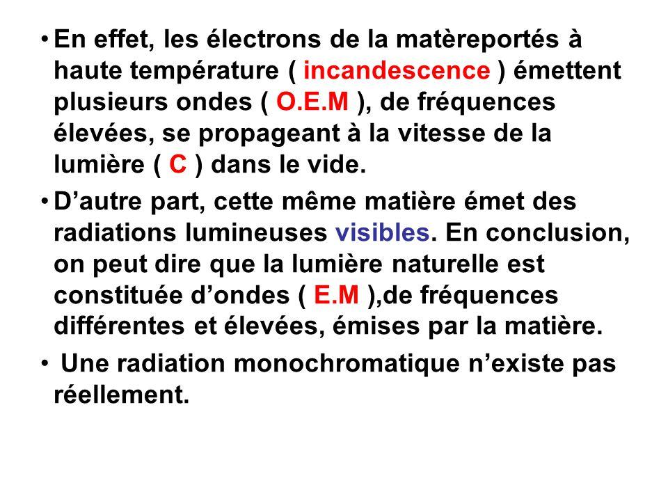 En effet, les électrons de la matèreportés à haute température ( incandescence ) émettent plusieurs ondes ( O.E.M ), de fréquences élevées, se propageant à la vitesse de la lumière ( C ) dans le vide.