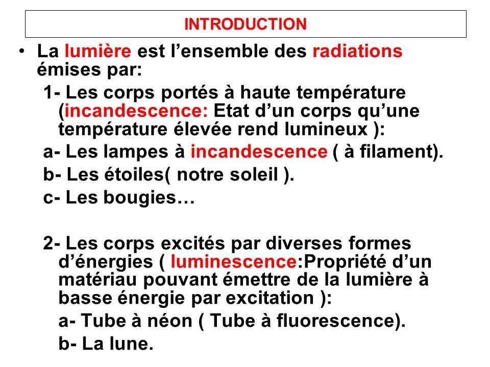 La lumière est l'ensemble des radiations émises par:
