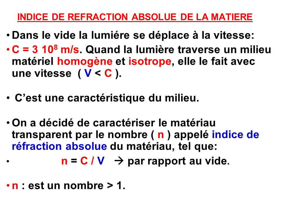 INDICE DE REFRACTION ABSOLUE DE LA MATIERE