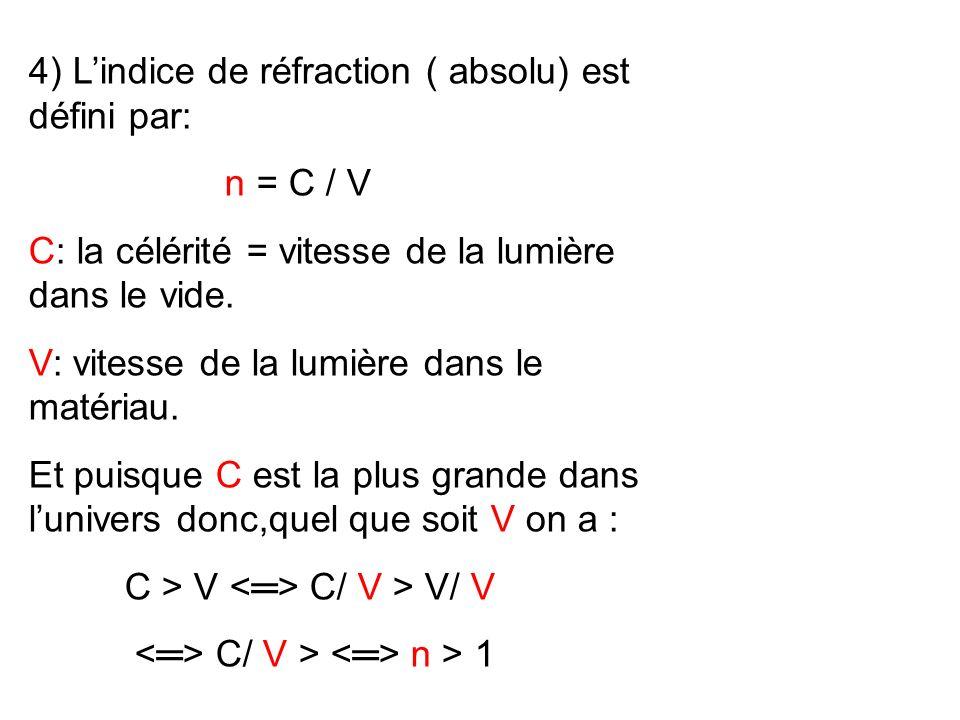 4) L'indice de réfraction ( absolu) est défini par: