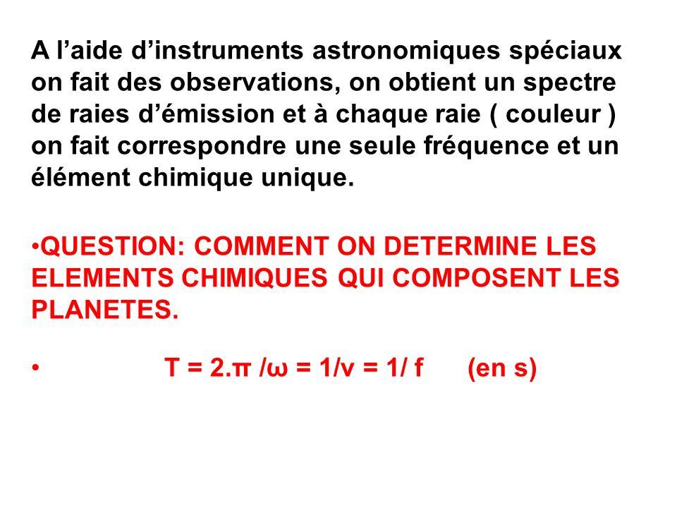 A l'aide d'instruments astronomiques spéciaux on fait des observations, on obtient un spectre de raies d'émission et à chaque raie ( couleur ) on fait correspondre une seule fréquence et un élément chimique unique.