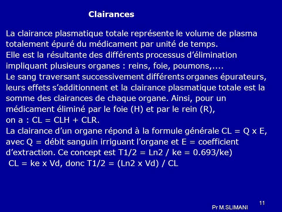 Clairances