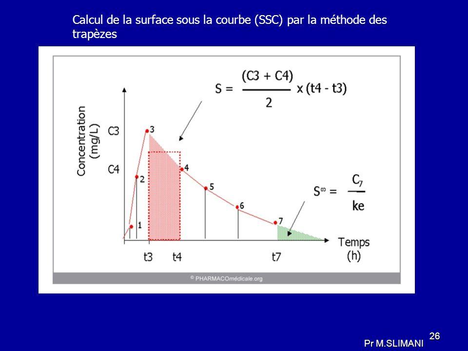 Calcul de la surface sous la courbe (SSC) par la méthode des trapèzes