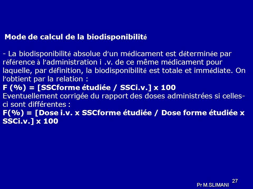 Mode de calcul de la biodisponibilité
