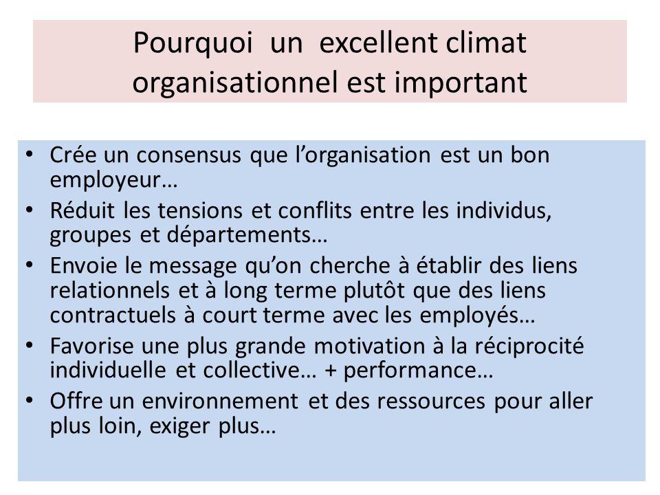 Pourquoi un excellent climat organisationnel est important