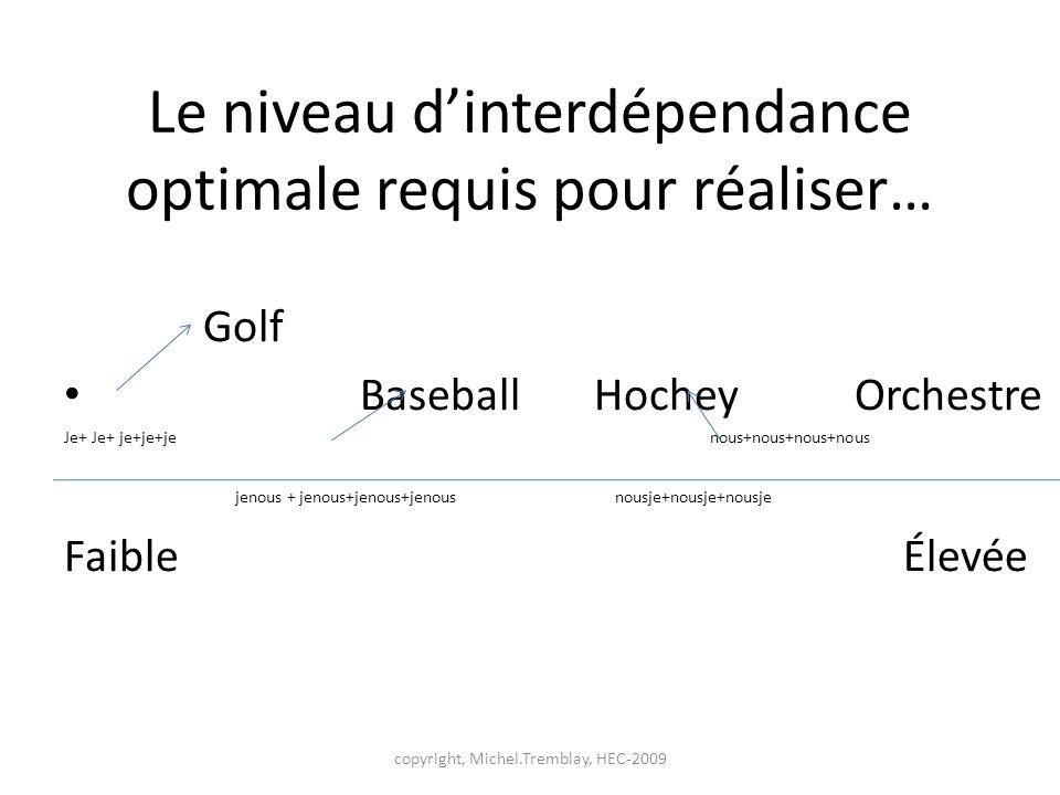 Le niveau d'interdépendance optimale requis pour réaliser…