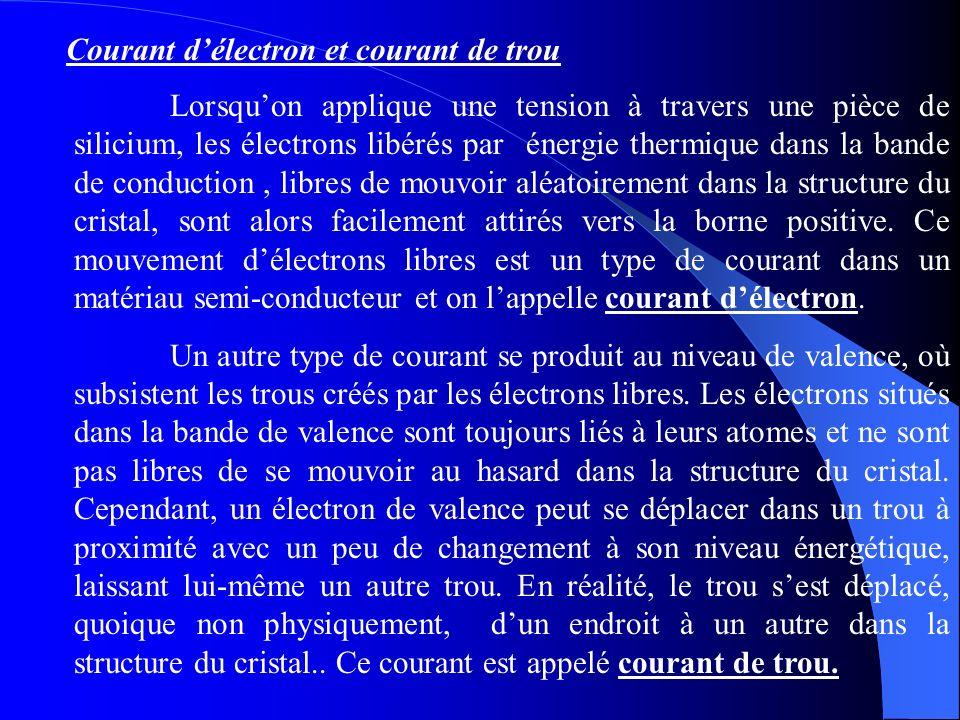 Courant d'électron et courant de trou