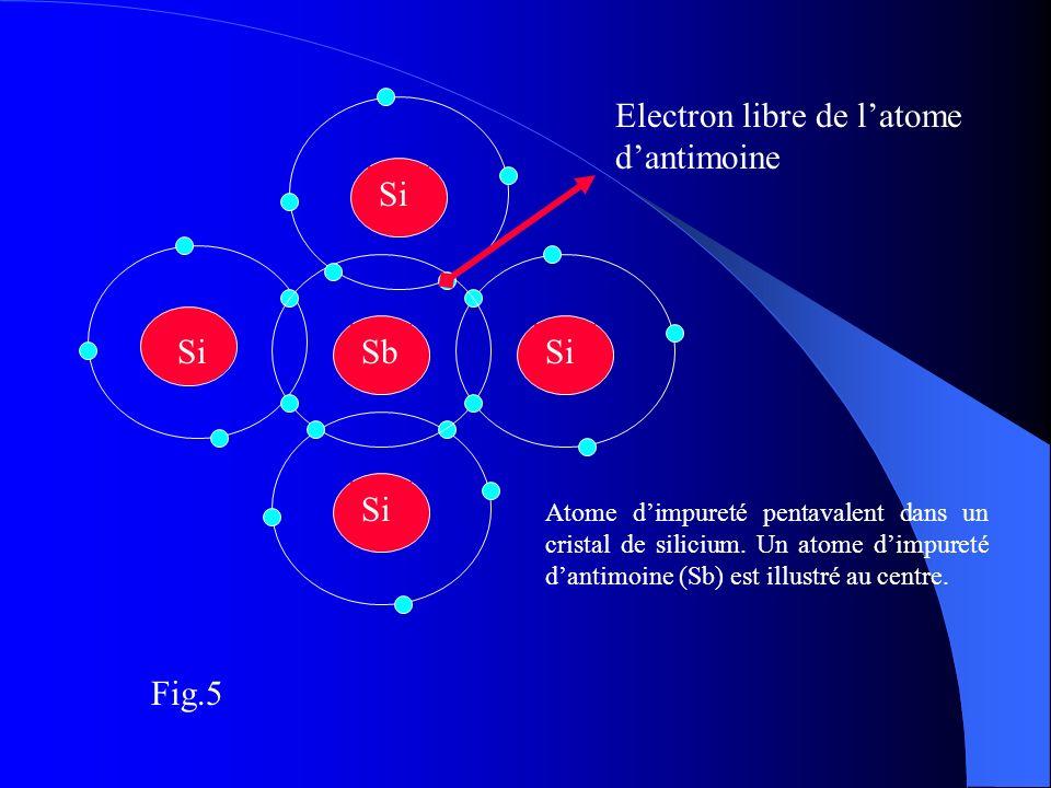 Electron libre de l'atome d'antimoine