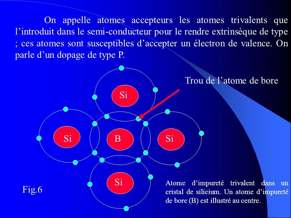 On appelle atomes accepteurs les atomes trivalents que l'introduit dans le semi-conducteur pour le rendre extrinsèque de type ; ces atomes sont susceptibles d'accepter un électron de valence. On parle d'un dopage de type P.