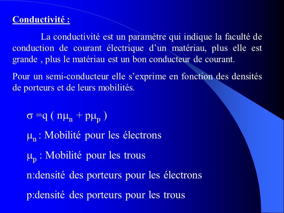 n : Mobilité pour les électrons p : Mobilité pour les trous