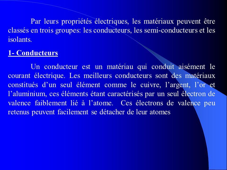 Par leurs propriétés électriques, les matériaux peuvent être classés en trois groupes: les conducteurs, les semi-conducteurs et les isolants.