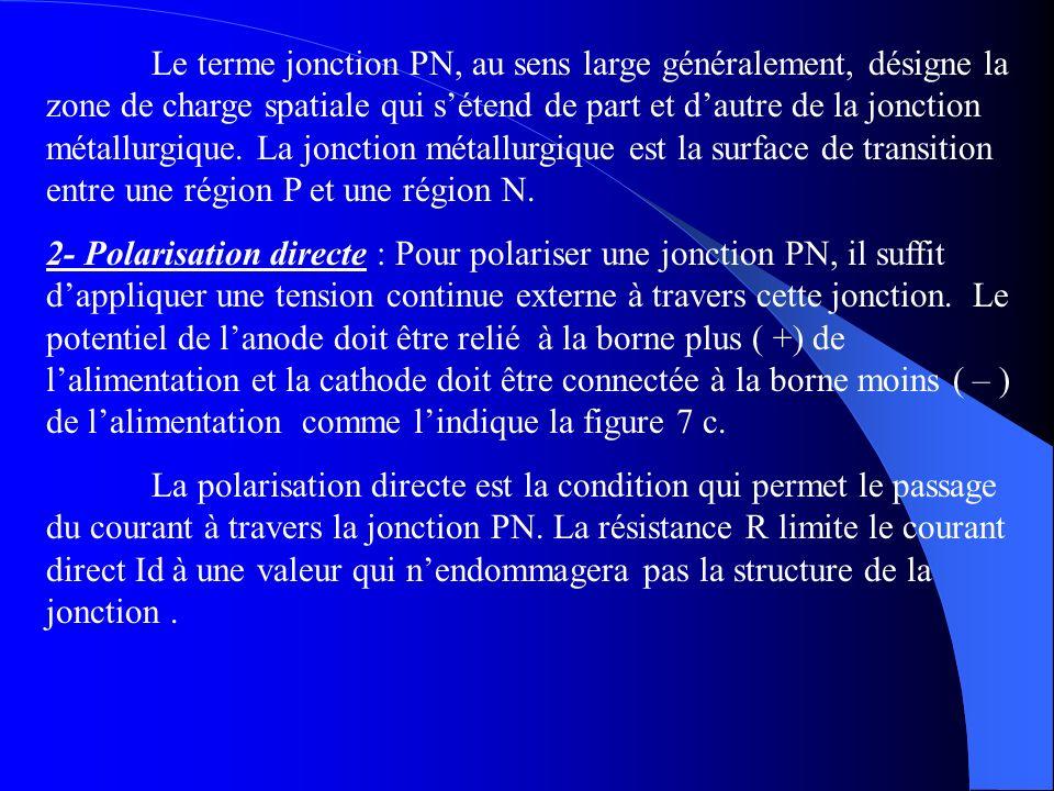 Le terme jonction PN, au sens large généralement, désigne la zone de charge spatiale qui s'étend de part et d'autre de la jonction métallurgique. La jonction métallurgique est la surface de transition entre une région P et une région N.