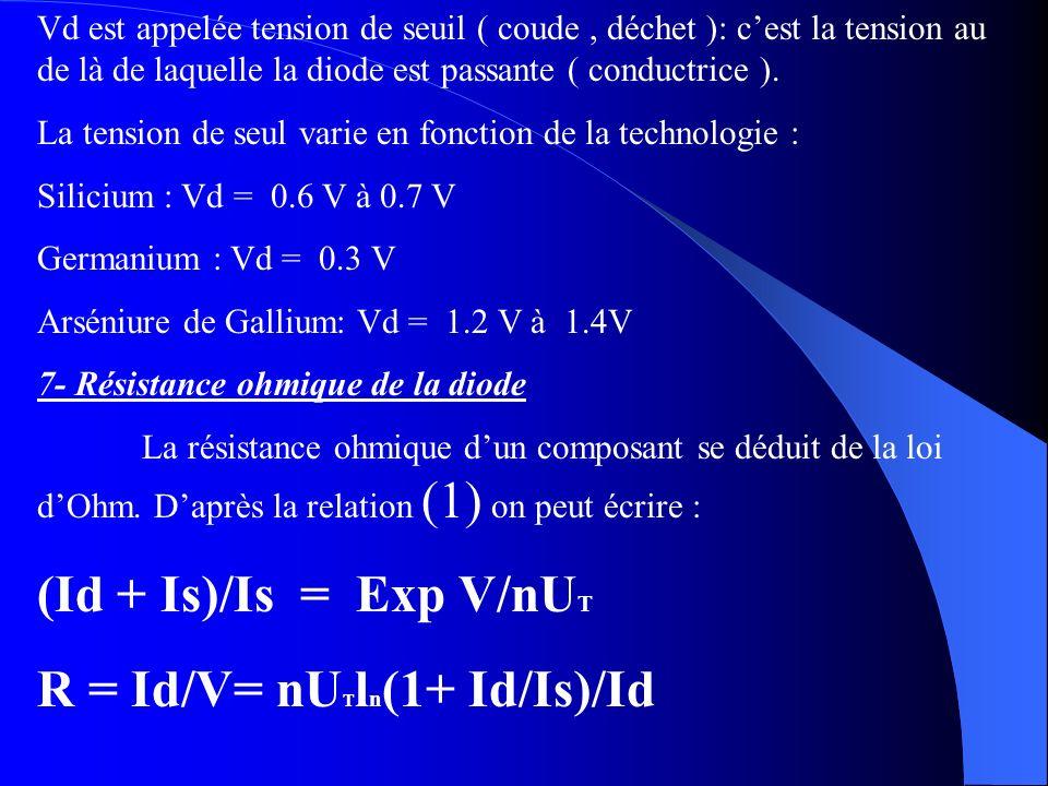 R = Id/V= nUTln(1+ Id/Is)/Id