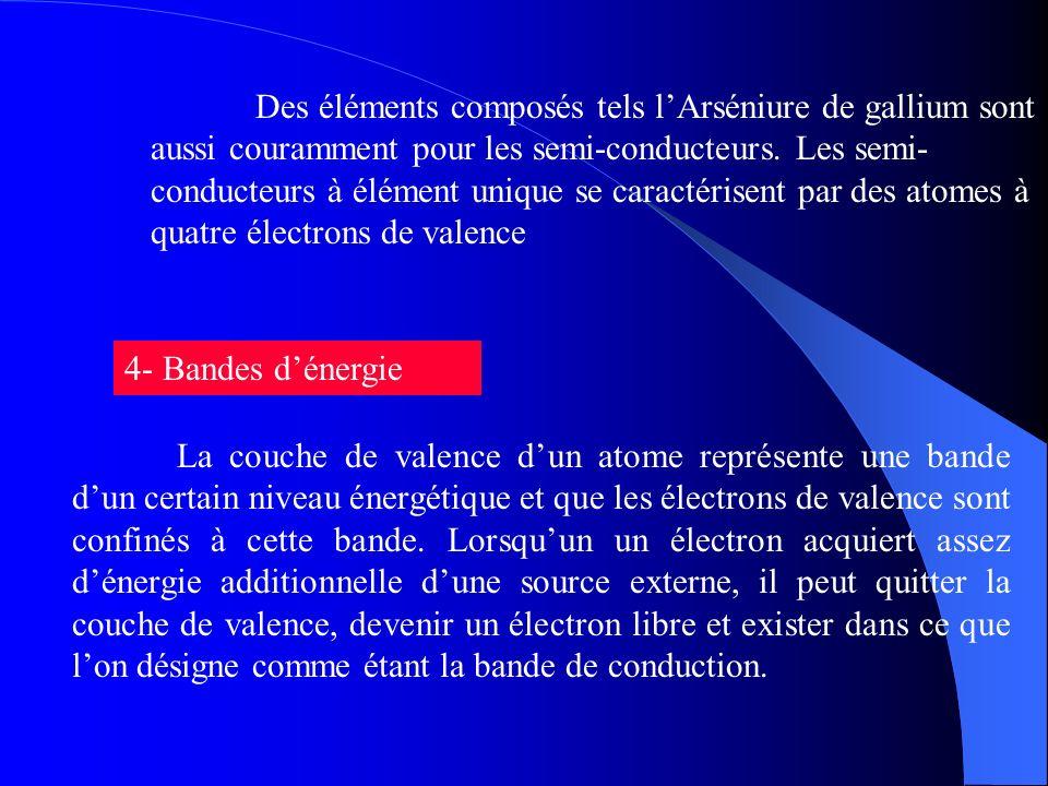 Des éléments composés tels l'Arséniure de gallium sont aussi couramment pour les semi-conducteurs. Les semi-conducteurs à élément unique se caractérisent par des atomes à quatre électrons de valence