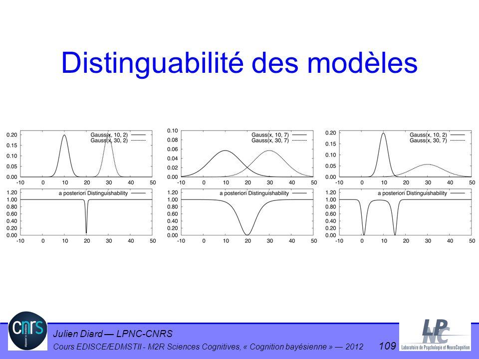 Distinguabilité des modèles