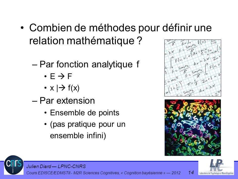 Combien de méthodes pour définir une relation mathématique