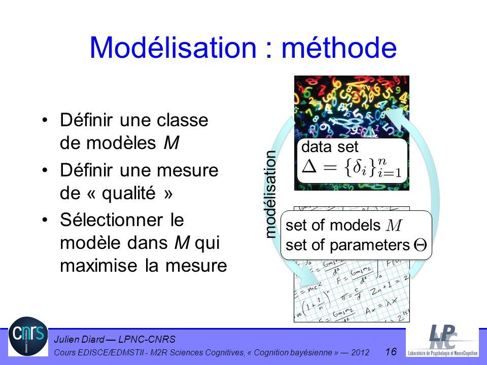 Modélisation : méthode