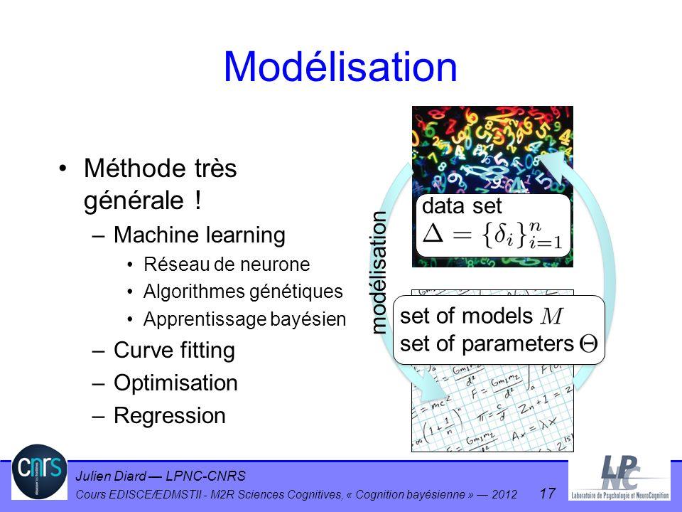 Modélisation Méthode très générale ! Machine learning data set