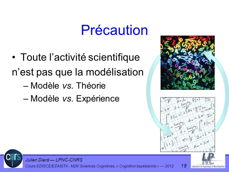 Précaution Toute l'activité scientifique n'est pas que la modélisation