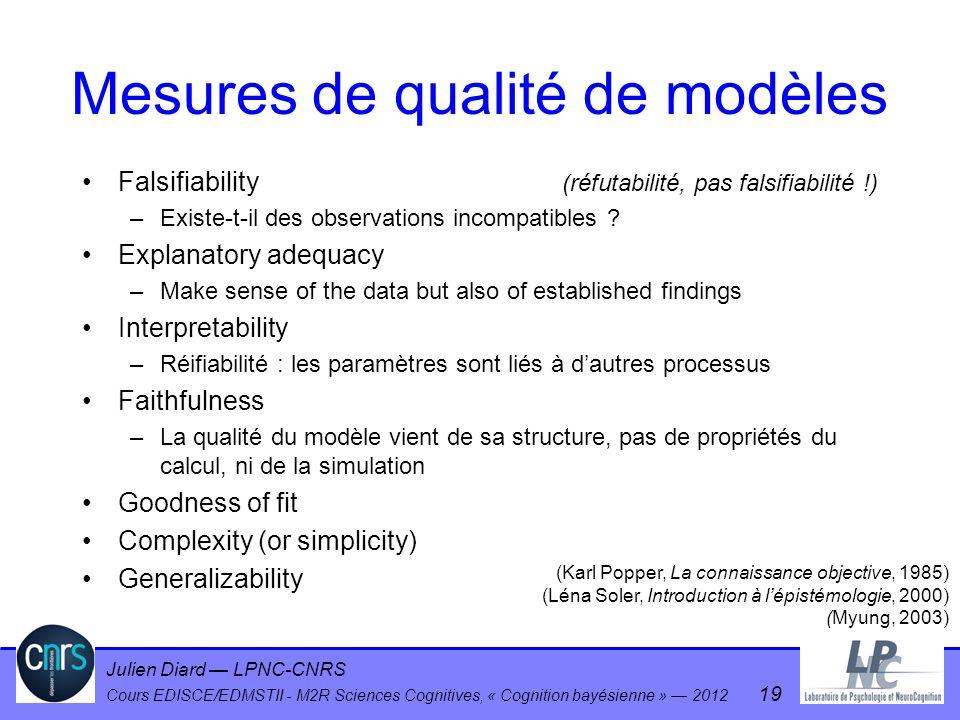 Mesures de qualité de modèles
