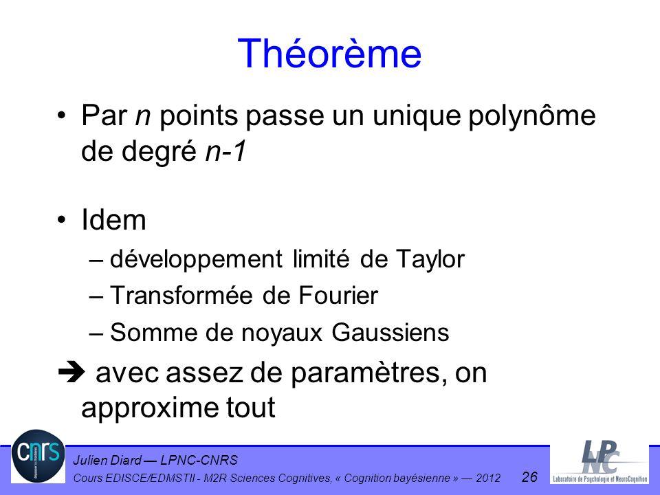 Théorème Par n points passe un unique polynôme de degré n-1 Idem