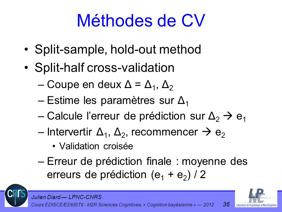 Méthodes de CV Split-sample, hold-out method