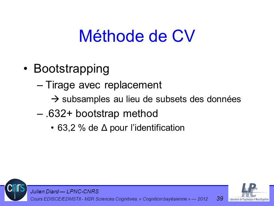 Méthode de CV Bootstrapping Tirage avec replacement
