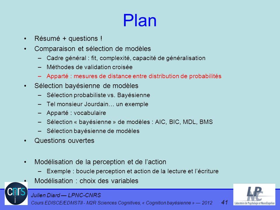 Plan Résumé + questions ! Comparaison et sélection de modèles