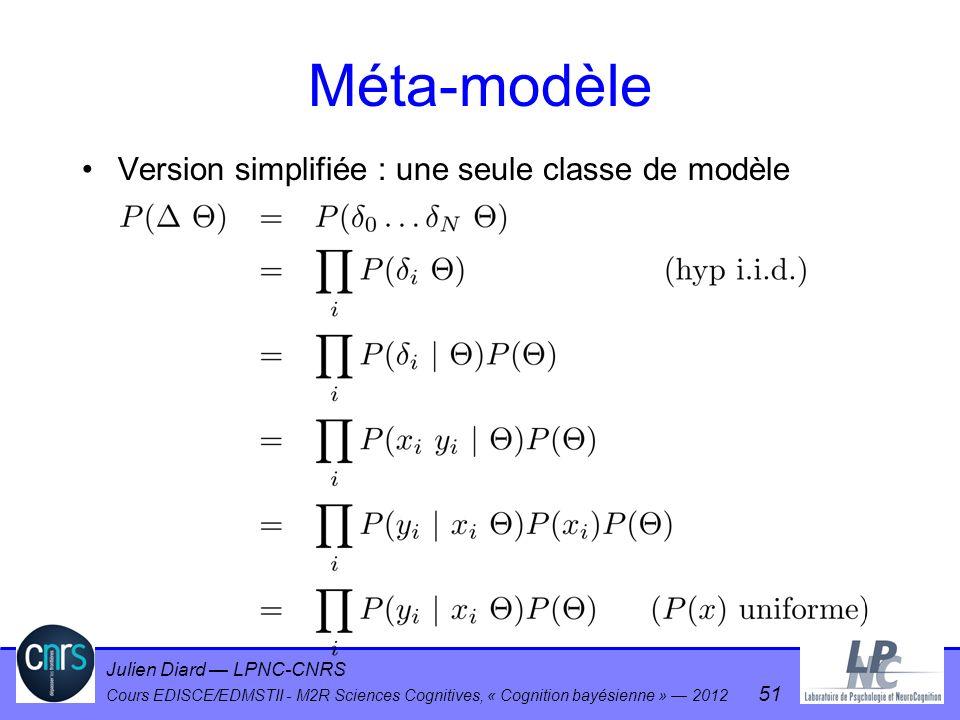 Méta-modèle Version simplifiée : une seule classe de modèle