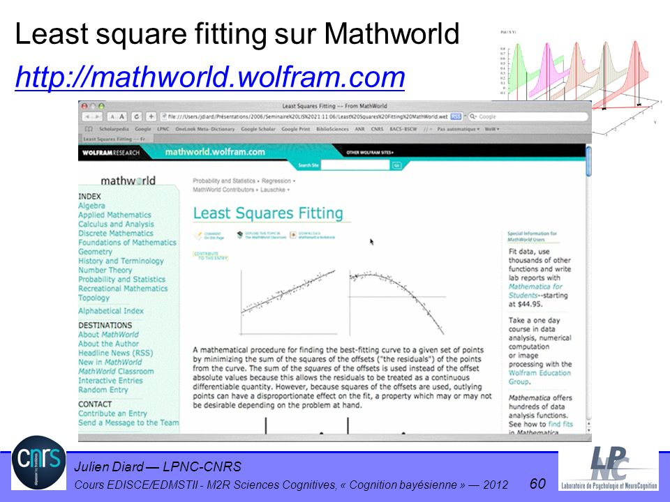 Least square fitting sur Mathworld http://mathworld.wolfram.com