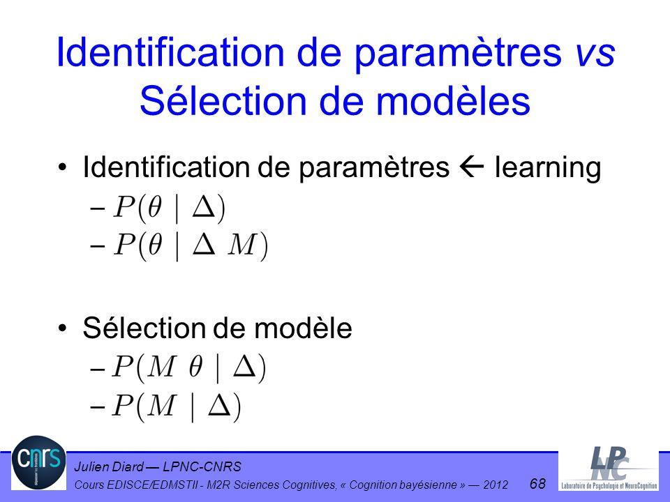 Identification de paramètres vs Sélection de modèles