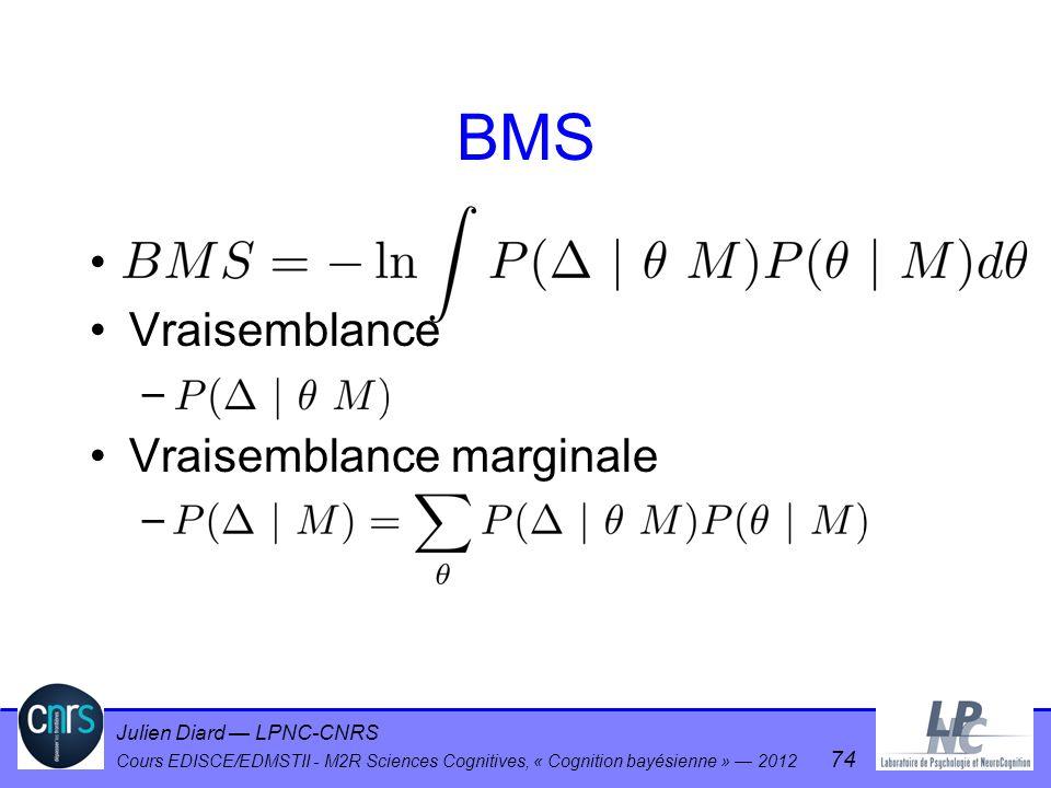 BMS Vraisemblance Vraisemblance marginale